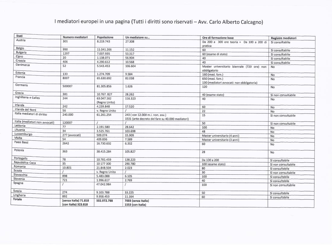 Tabella mediatori completa 270714