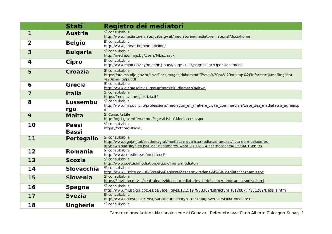 Registro dei mediatori-1